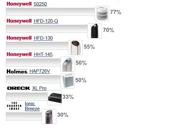 Ionizer Air Purifier – Ionic Pro Air Purifier Wiring Diagram